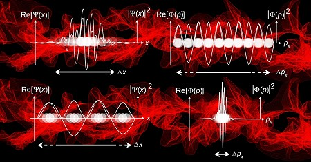Illustration of Quantum Mechanics