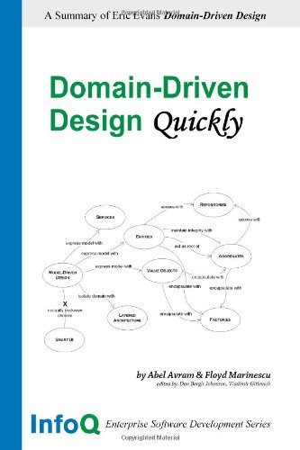 Large book cover: Domain-Driven Design Quickly