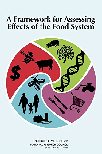 Large book cover: A Framework for Assessing Effects of the Food System